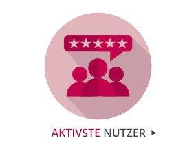 Aktivste Nutzer