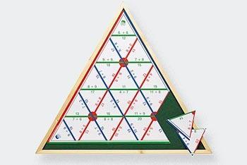 Lern-Pyramiden
