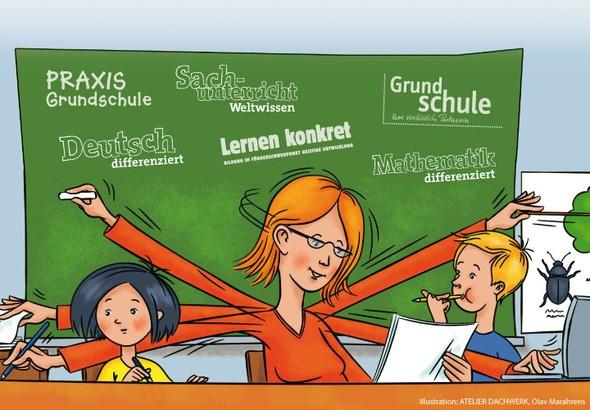 Zeitschriften für die Grundschule - Materialien und Methoden für Ihren Unterricht
